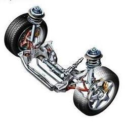 2013年全球及中国汽车悬挂减震器产业深度研究报告