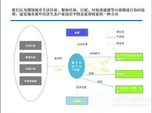 中国政府高度重视环保问题 环卫机械或迎机遇